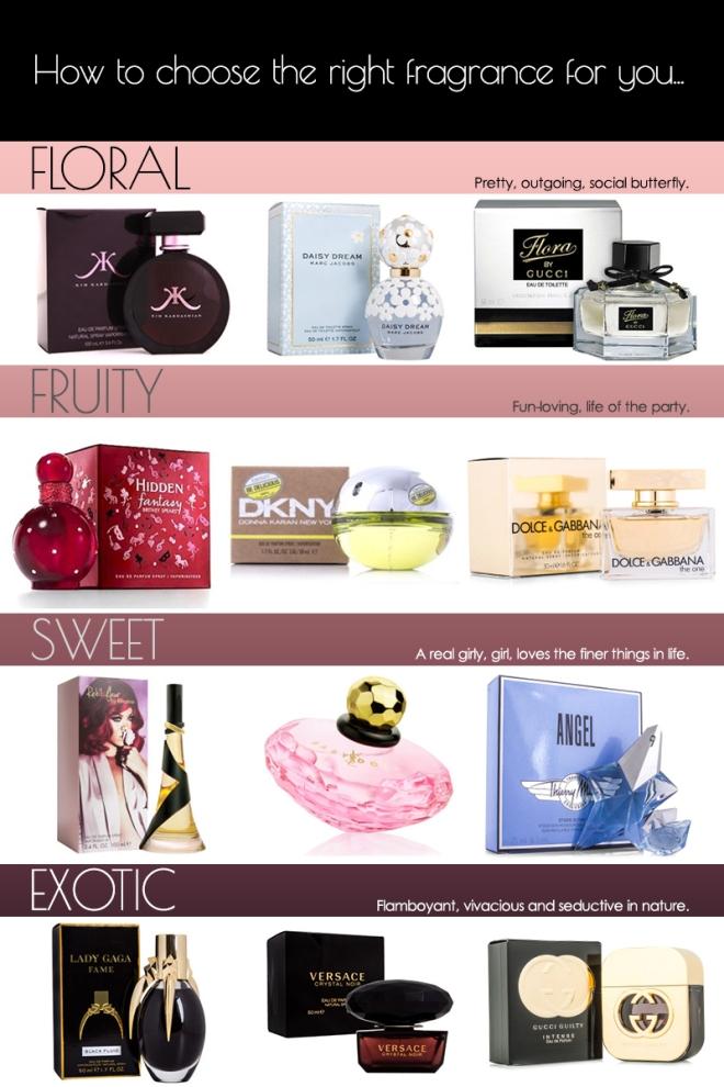 how to choose a-female perfume