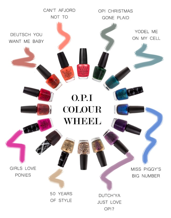 OPI nail-polish-Colour Wheel - How To Paint Rainbow Nails in Water!