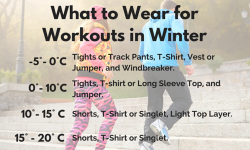 Running Essentials: What to Wear for Workouts in Winter